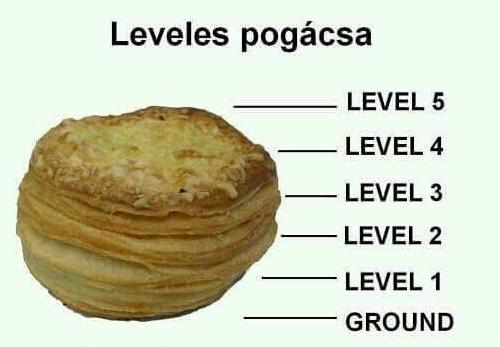 leveles.jpg